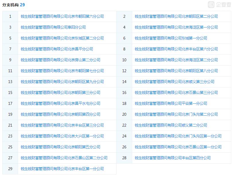 钱生钱被立案 实控人吕俊成等115人被采取刑事强制措施3