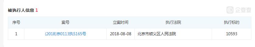 钱生钱被立案 实控人吕俊成等115人被采取刑事强制措施4