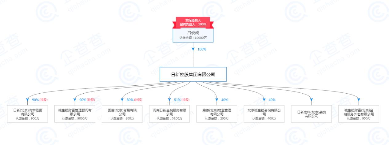 钱生钱被立案 实控人吕俊成等115人被采取刑事强制措施6