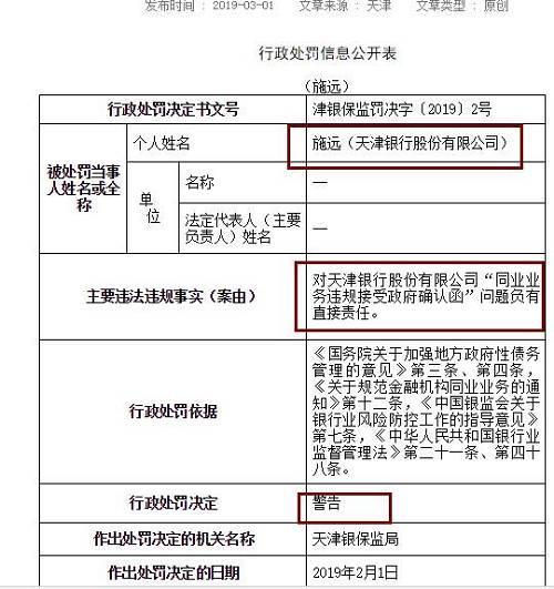 资料显示,天津银行成立于1996年,目前设有7家分行、6家二级分行、231个营业机构,注册资本为60.71亿元。2016年3月30日,天津银行在港交所上市,证券代码为1578.HK。截止2018年末,天津银行营业收入116.9亿元,净利润41.09亿元;不良贷款率1.71%,较2017年上升0.15%。