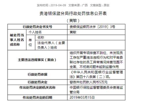 平南县农信社因贷款资金被挪用流入房地产 被罚130万